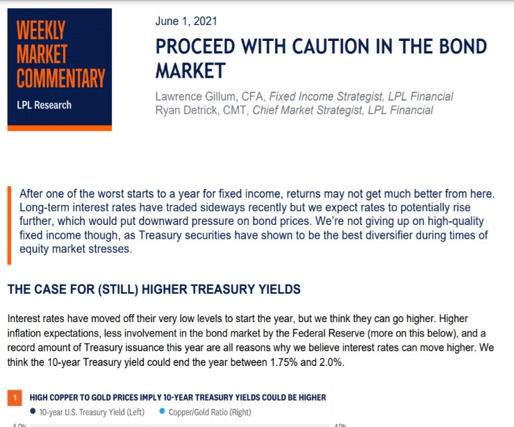 Proceed With Caution in the Bond Market | Weekly Market Commentary | June 1, 2021